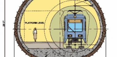 Platform tunnel cross section