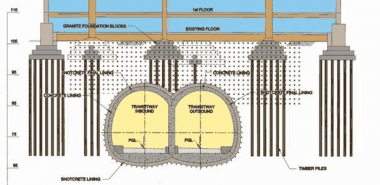 Binocular Tunnel Section
