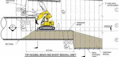 Excavation and support sequence - longitudinal section
