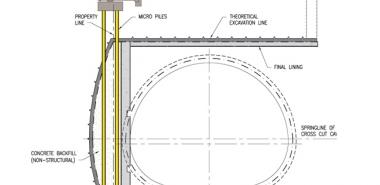 Proposed Mitigation Measures for adjacent Buildings