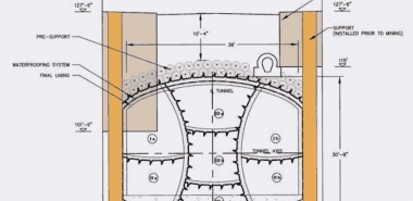 Cross Section and Excavation Steps