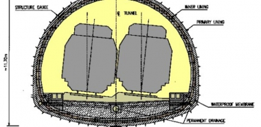 Typical Twin Track Tunnel Cross Section